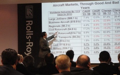 US aerospace expert Richard Aboulafia addresses the 2013 conference