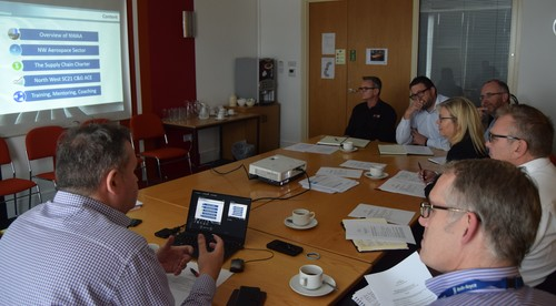 Supply Chain Performance Group meeting